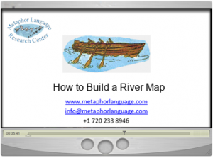 Implement strategy with River Mapping