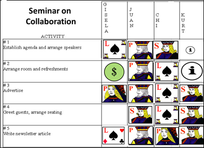 Facecards grid example 8-7-14